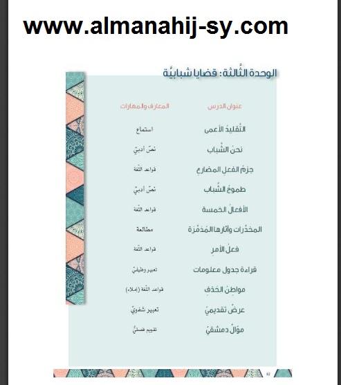 شرح الوحدة الثالثة قضايا شبابية في اللغة العربية للصف السابع