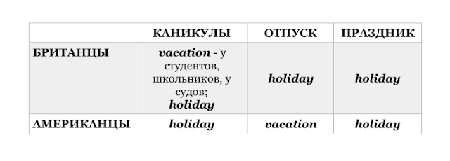 vacation holidays отличия