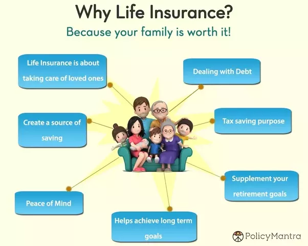 Term Life Insurance Is One Of The Simpler Forms Of Life Insurance