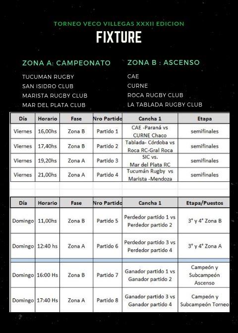 Fixture del Torneo Veco Villegas 2018