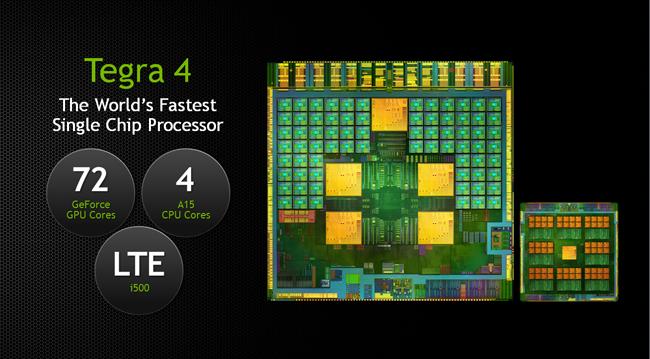 Internet's Best Secrets: Nvidia Shield - Portable Gaming Console