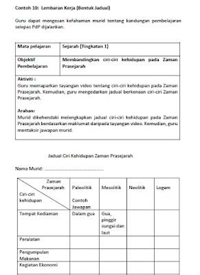 Lembaran kerja (bentuk jadual)