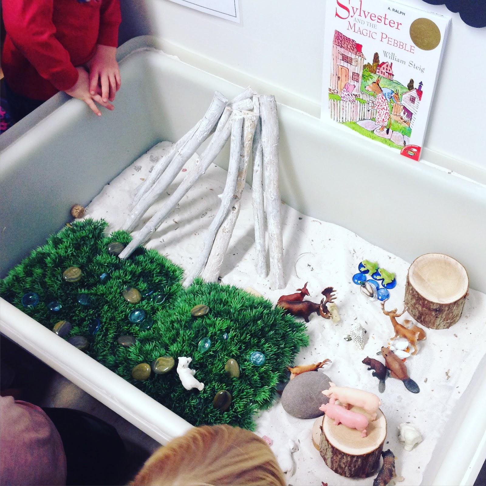 Wonders In Kindergarten Learning Through Storytelling