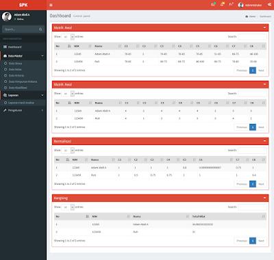 Aplikasi SAW Simple Additive Weighting dengan PHP & MySQL