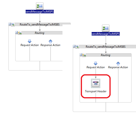 OSB Set JMS Custom Header Properties Proxy Message Flow