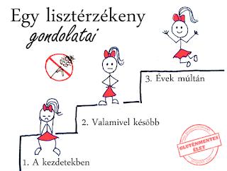 http://glutenmenteselet.blogspot.hu/2015/08/egy-liszterzekeny-gondolatai-az-ido.html