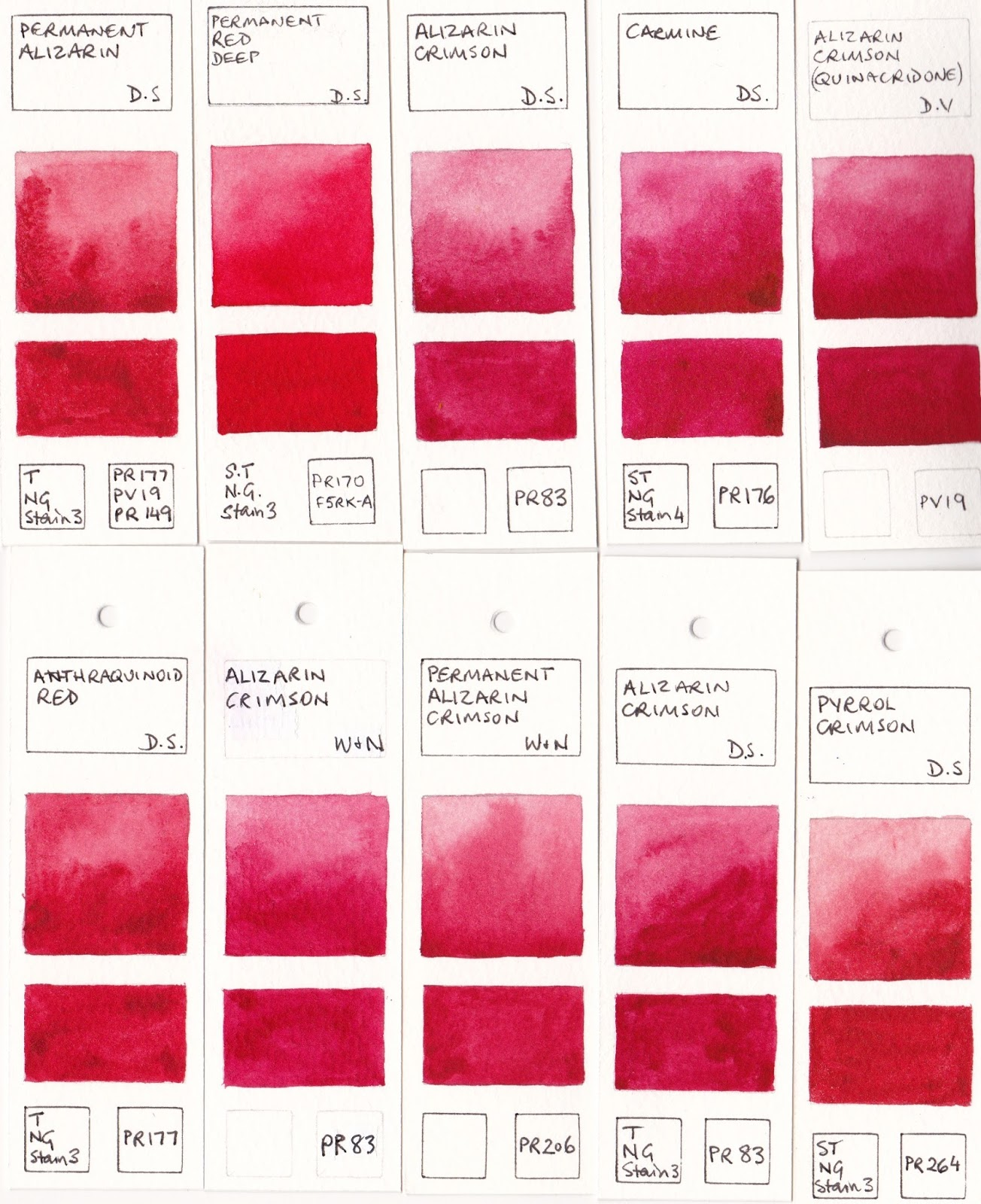 Jane blundell artist watercolour comparisons 3 primary red geenschuldenfo Image collections