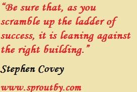 #StephenCovey #ClassicQuotes #SuccessQuotes #InspirationalQuotes #MotivationalQuotes