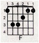 akord gitar f