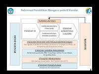 Rasional dan Elemen Perubahan Kurikulum 2013