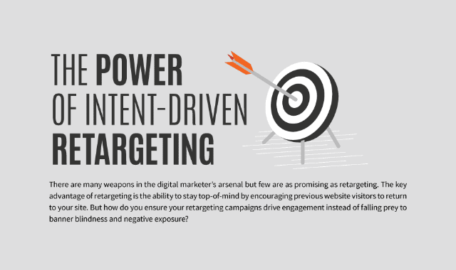 The Power of Intent Driven Retargeting