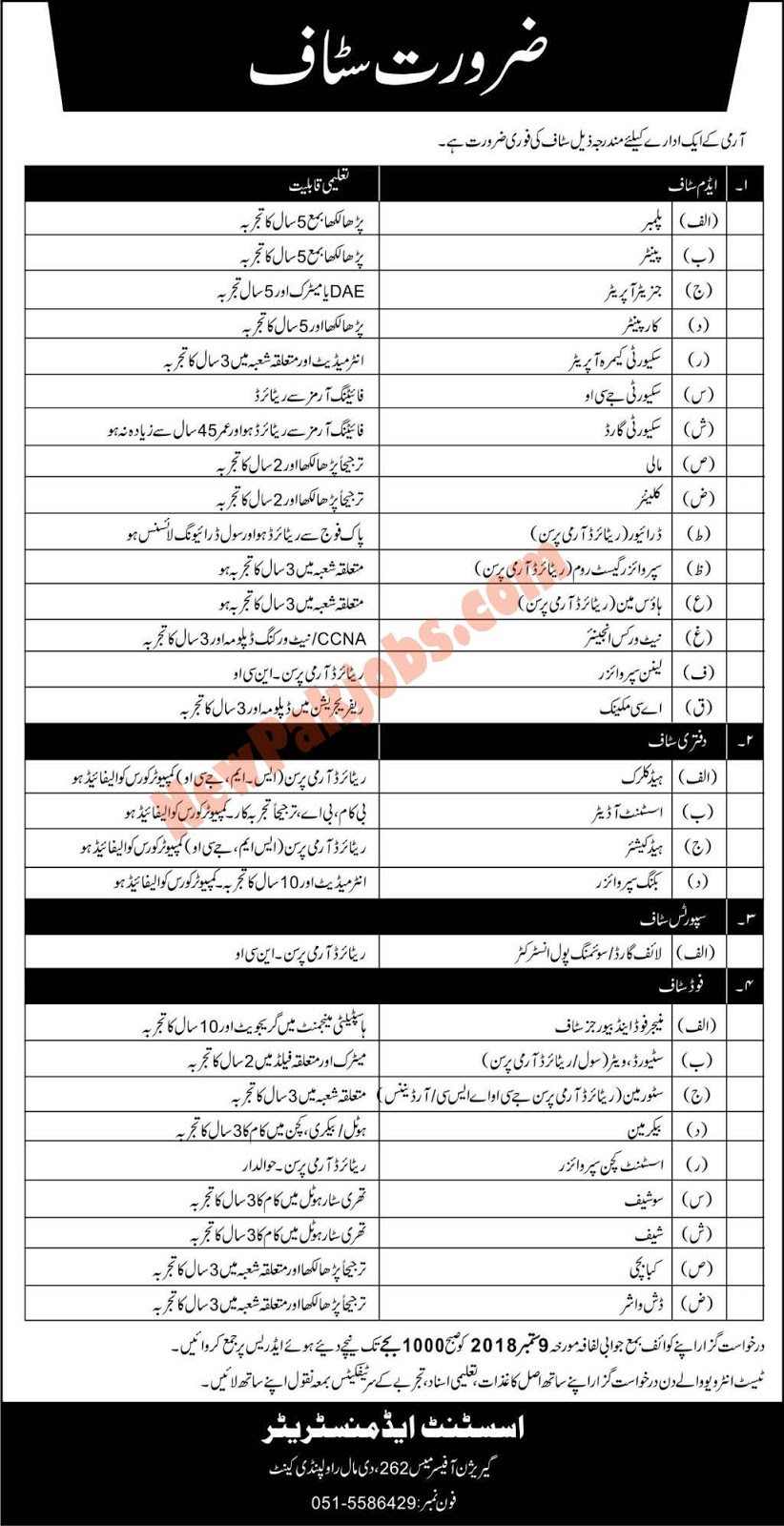 Pakistan Army Rawalpindi 29 Latest Vacancies