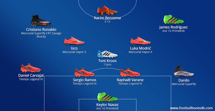 Bayern Real Madrid Aufstellung