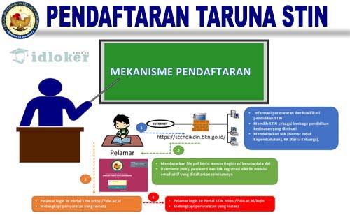Persyaratan Pendaftaran Penerimaan Taruna STIN Tahun 2019-2020 [Sekolah Ikatan Dinas]