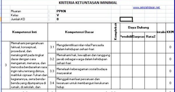 Download KKM Kelas 5 K13 Tahun 2018 / 2019 - GURU MAJU