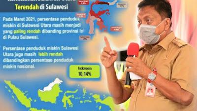 Olly-Steven Hantar Sulut Terendah Angka Kemiskinan se-Sulawesi