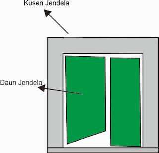 Cara Memasang Daun Jendela dengan Mudah