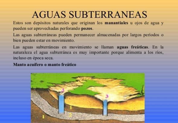 Qué son las Aguas Subterráneas