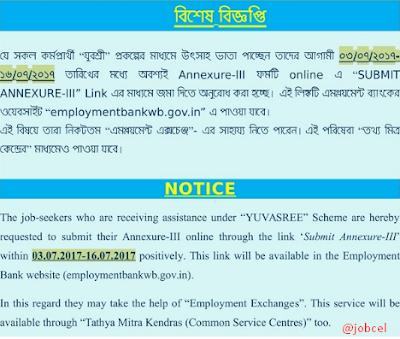Employment bank/Yuvasree Annexure-III submit notice