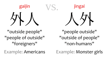 "jingai vs. gaijin - difference in meanings: 人外, ""foreigners,"" like Americans; 外人, ""non-humans,"" like monster girls"