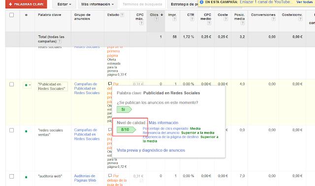 Optimizar campañas de Google Adwords el Nivel de calidad 2