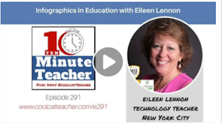 Banner poster of 10 minute teacher episode on inforgaphics with Eileen Lennon