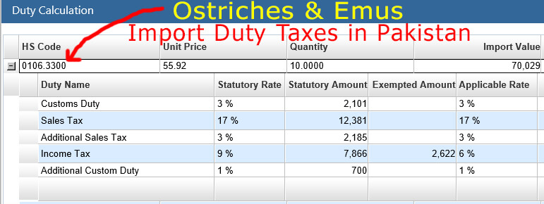 Emus-and-Ostriches-Customs-Duty-in-Pakistan