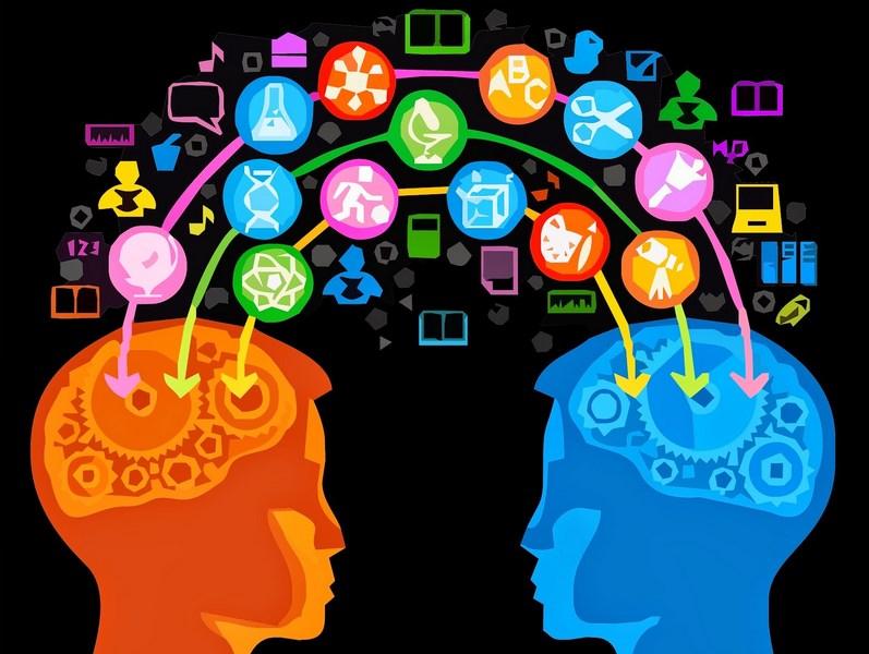 Teori Belajar dan pendidikan terbaru dalam Ilmu pengetahuan Biologi