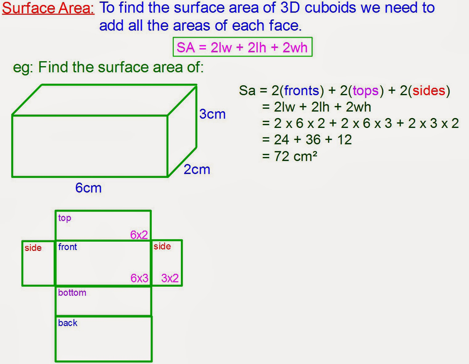 Mr Rouche S Maths Surface Area Of Cuboids
