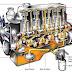 كتاب دورة التزييت في محرك البنزين بالسيارة PDF