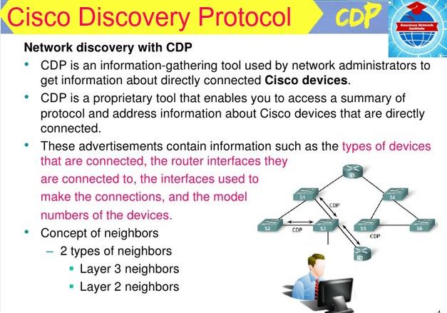 CISCO Discovery Protocol - CCNP Switch