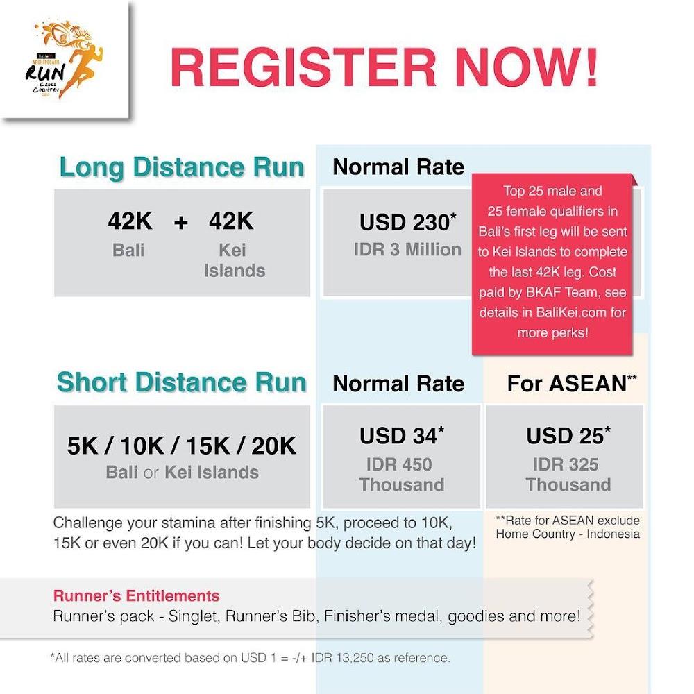 Bali KEI Archipelago Run • 2017