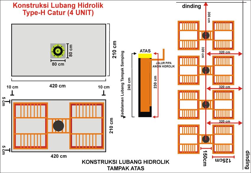 Konstruksi Lubang Hidrolik-H 4Unit