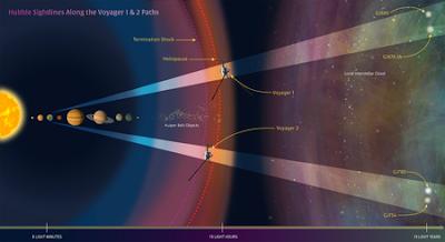 40 anys de viatge de la Voyager 1