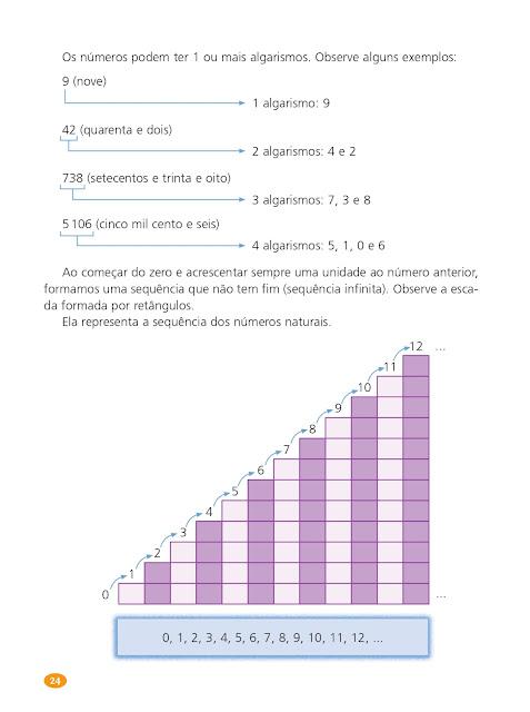 Atividades de Matemática Com Números Naturais 4 Ano