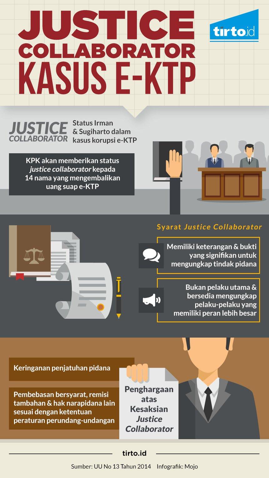 Ahli Hukum Pidana: Sebagai JC, Andi Narogong Harus Bongkar Keterlibatan Setya Novanto