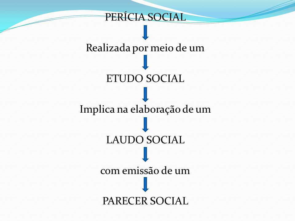 Atuação do assistente social no centro de referencia de assistência social cras 1