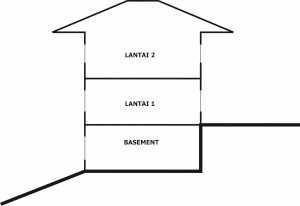 basement lahan miring