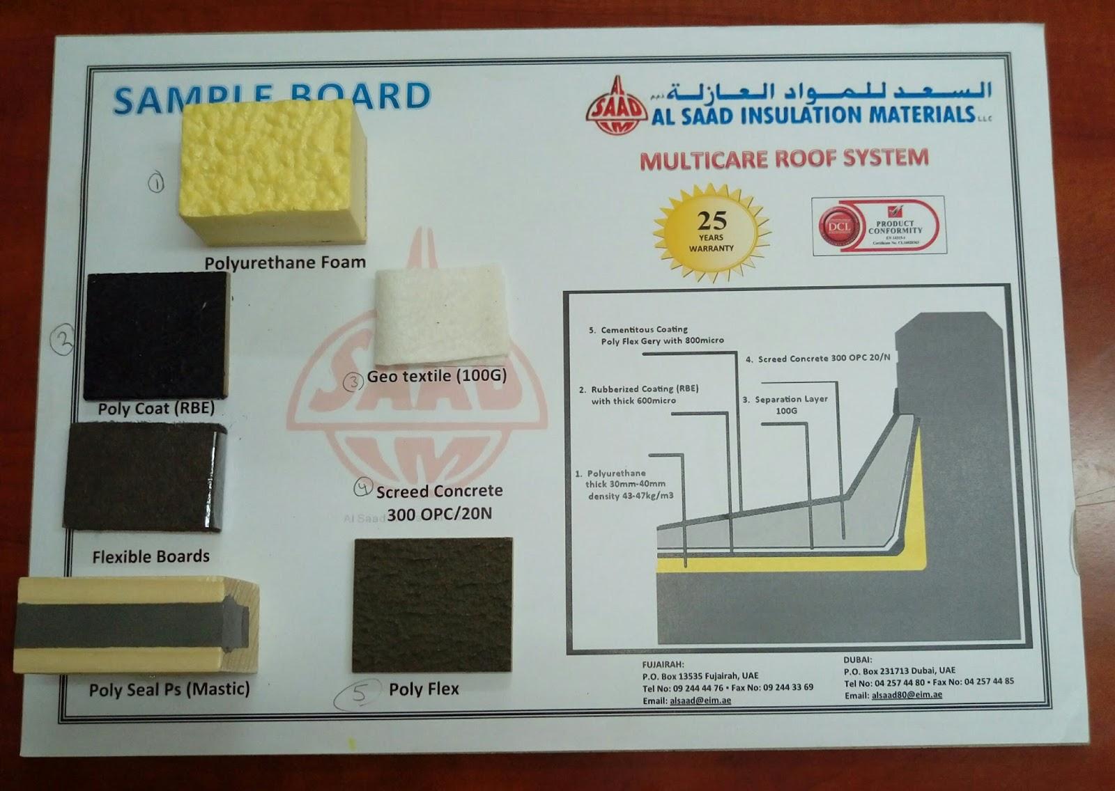 Mr Sameh Al Werdany Combo Roof Waterproofing System