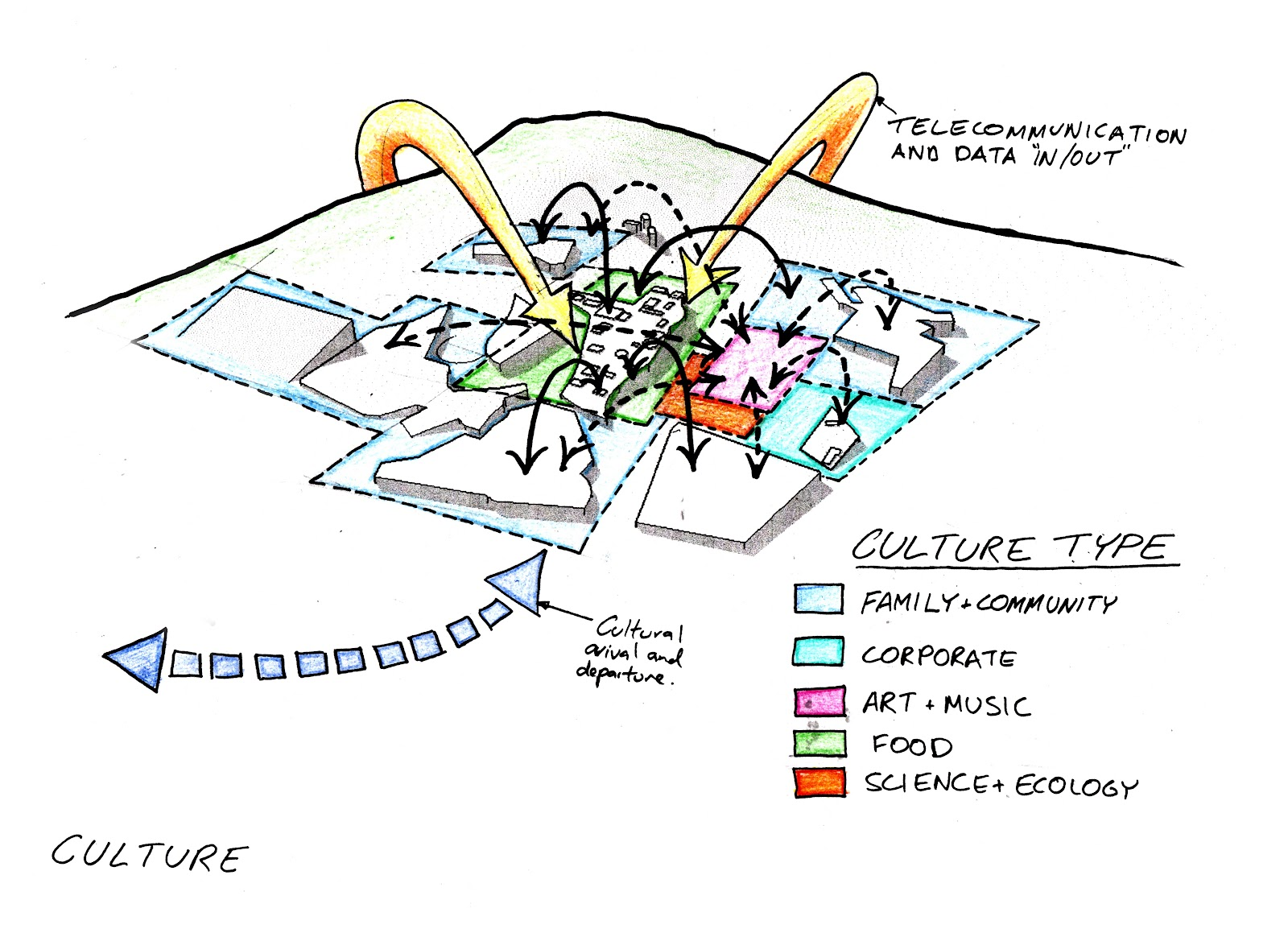 Home Design Layout 3d Kyle Doggett S Architecture Blog Site Analysis Culture