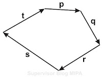 contoh vektor nol 2