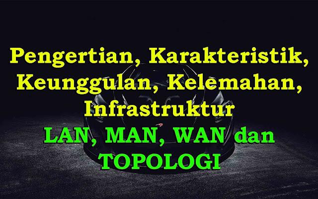 Pengertian, Karakteristik, Keunggulan, Kelemahan, Infrastruktur LAN, MAN, WAN dan TOPOLOGI