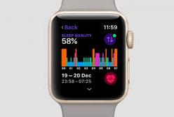 Perangkat Pemantauan Kesehatan Terbaik untuk Bekerja dengan iPhone & iPad 1