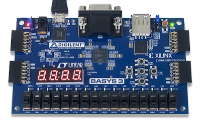 The most recommended and affordable Xilinx FPGA boards for students