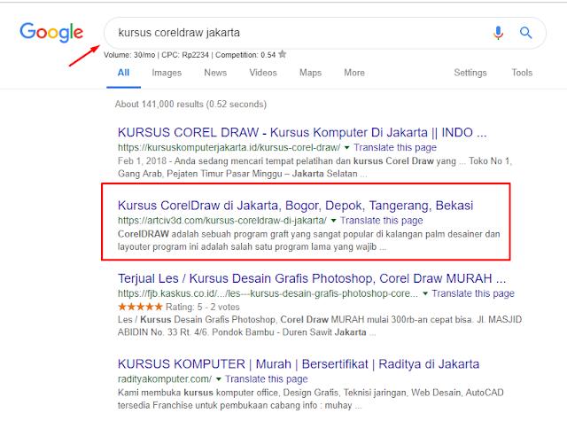 Contoh Website yang sudah ranking satu google