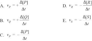 soal kimia tentang laju reaksi no 15