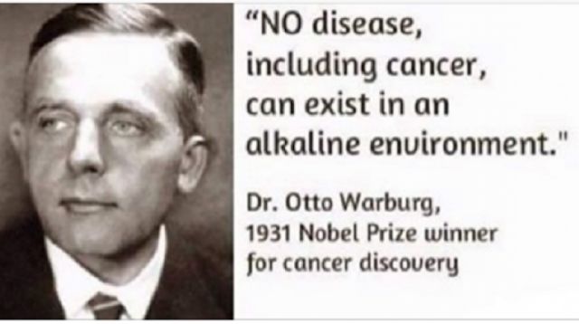 Your Body is Acidic. Here Is What You Need To Do (The truth behind cancer that you will never hear from your doctor)