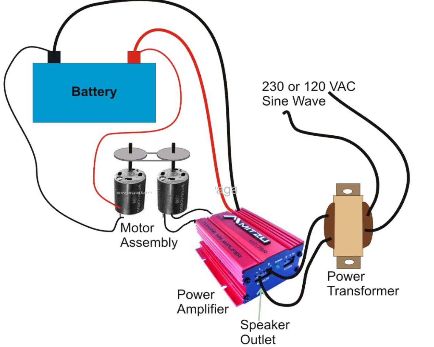 Making a Sine Wave Inverter from an Audio Power Amplifier ...