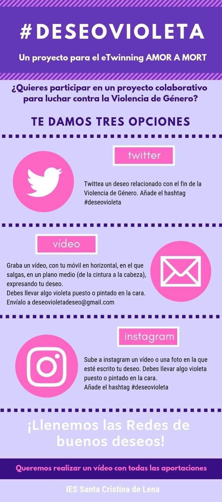 Infografía DeseoVioleta