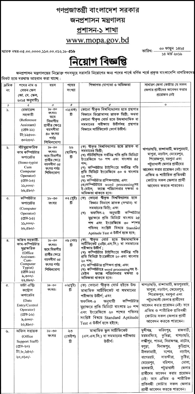 Ministry of Public Administration Job Circular 2019